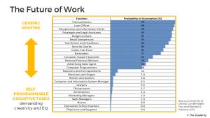 the-furture-of-work