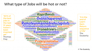 what-types-of-jobs-will-be-hot-or-not